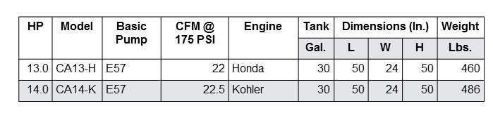 E57chart fs curtis reciprocating air compressor kruge air inc air  at panicattacktreatment.co